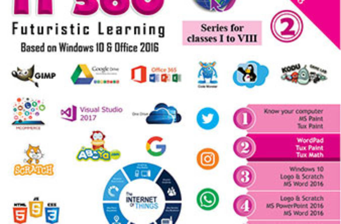 IT 360 – Futuristic Learning
